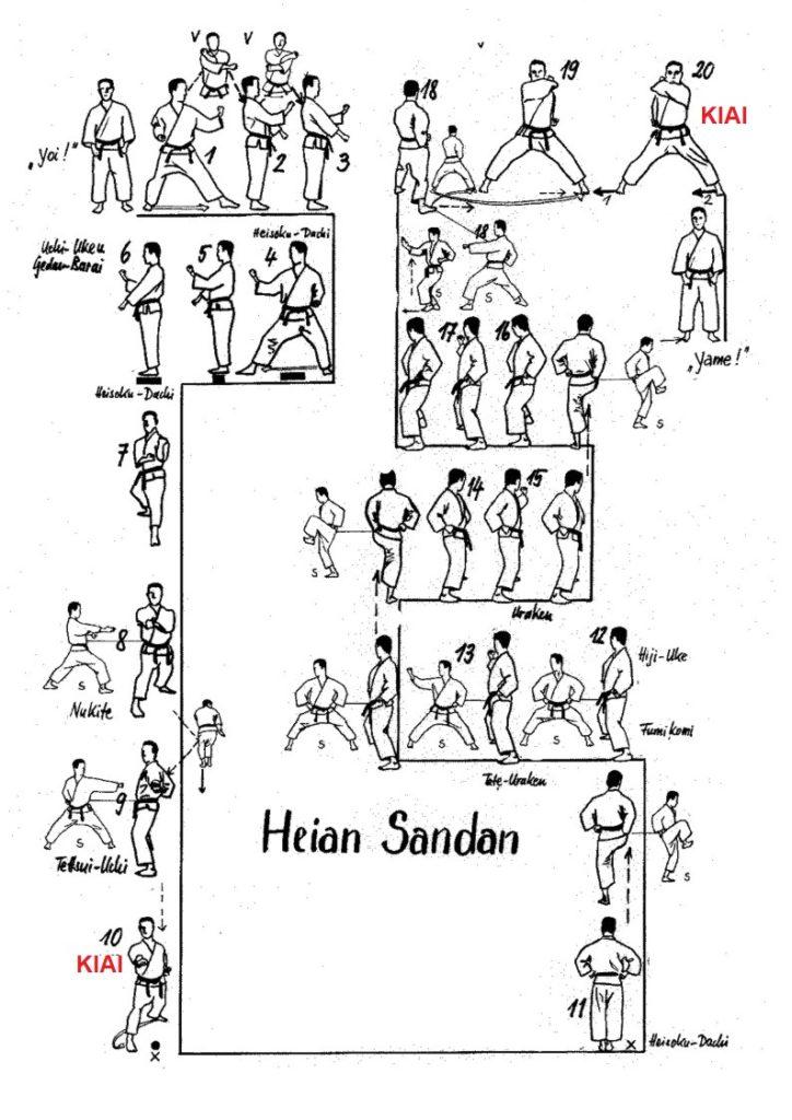 Esquema Heian Sandan