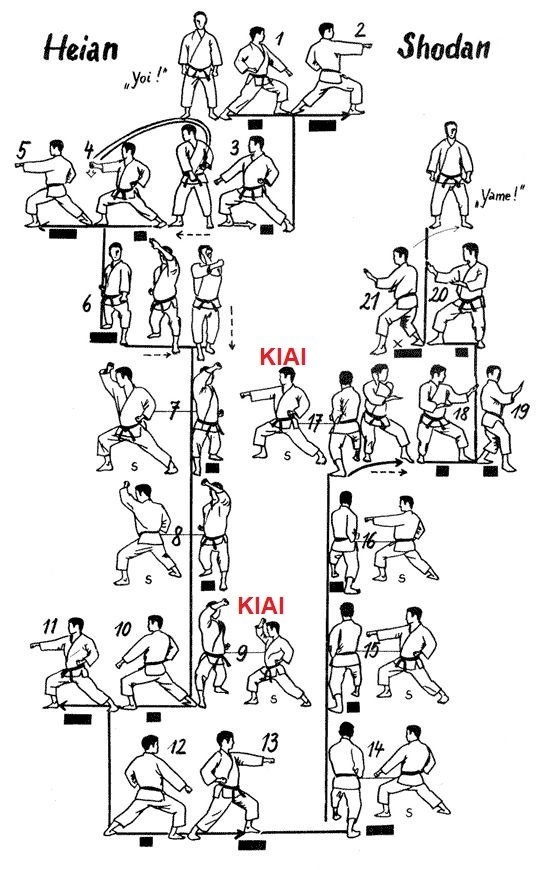 Esquema do Heian Shodan